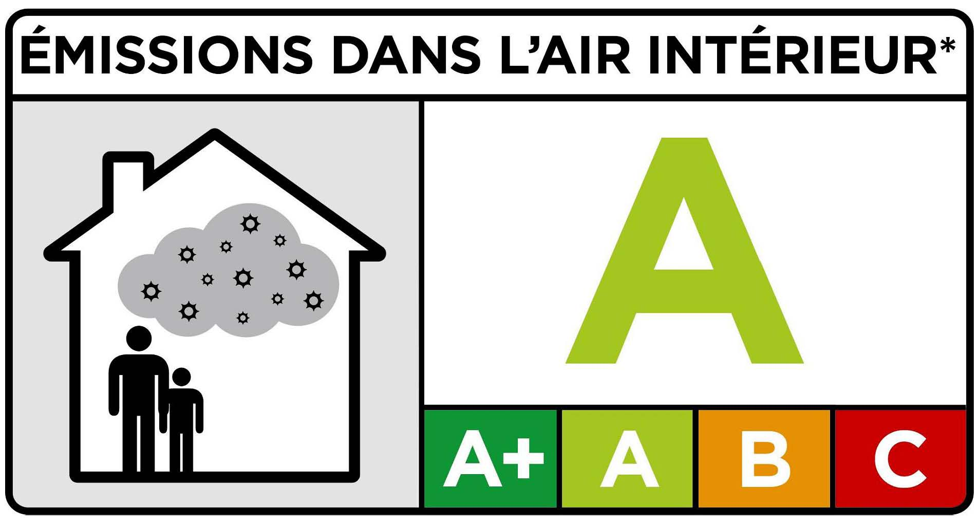 La qualit de l 39 air int rieur en question for Mesure qualite air interieur
