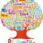 Quelle est la vision des français sur la parentalité?