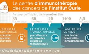 L'Institut Curie inaugure le premier Centre d'Immunothérapie des cancers en France
