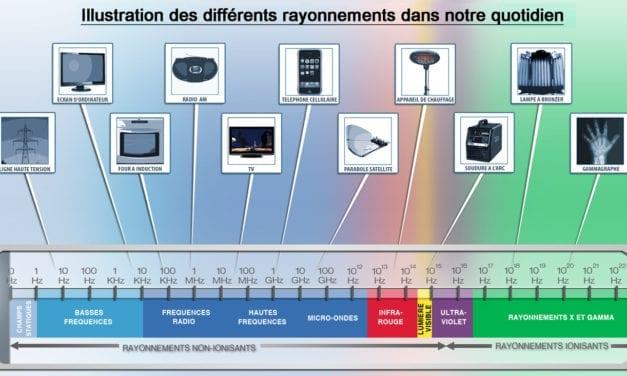 De nouvelles normes pour se protéger des rayonnements ionisants