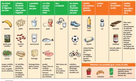 Nouveau programme nutrition santé, Nutri-Score