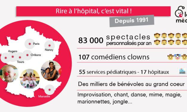 Le Rire Médecin, 30 ans auprès des enfants hospitalisés, ça se fête !